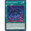 Euler's Circuit