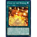 Cycle of the World